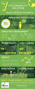 Small Business Sustainability